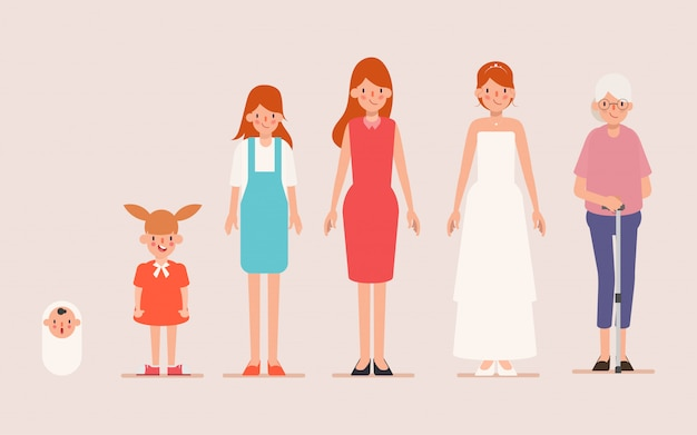 A idade infographic do caráter da mulher cresce acima tempo.
