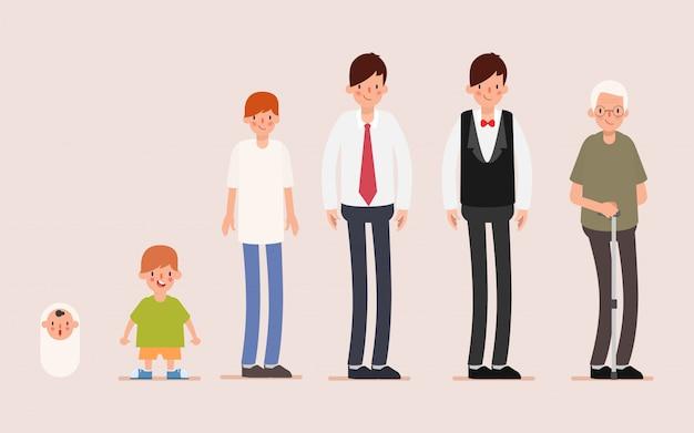 A idade infographic do caráter do homem cresce acima tempo.