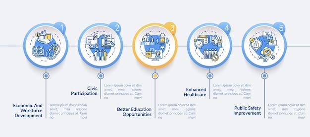 A inclusão digital beneficia o modelo de infográfico de vetor. elementos de design de apresentação de digitalização. visualização de dados em 5 etapas. gráfico de linha do tempo do processo. layout de fluxo de trabalho com ícones lineares