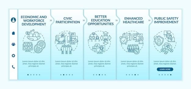 A inclusão digital beneficia o modelo de vetor de integração. site móvel responsivo com ícones. página da web com telas de 5 etapas. conceito de digitalização de cores com ilustrações lineares