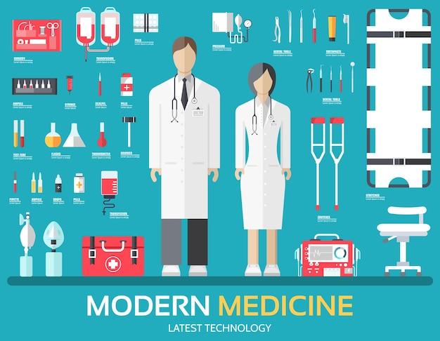 A medicina fornece equipamentos para o pessoal e equipe médica