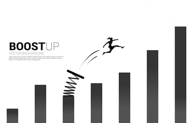 A silhueta da empresária salta para a coluna superior do gráfico com trampolim. conceito de impulso e crescimento nos negócios.