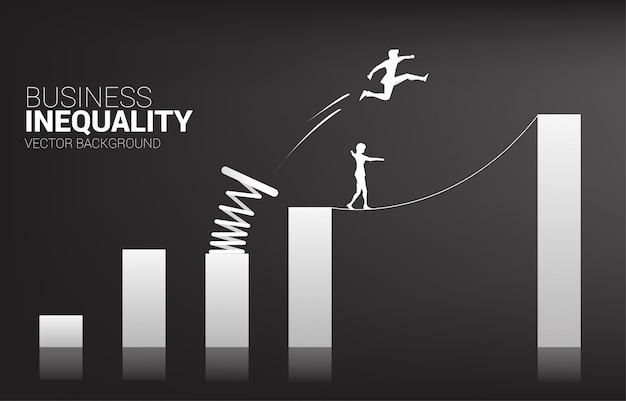 A silhueta do homem de negócios salta à coluna mais alta do gráfico com o trampolim sobre outro na caminhada da corda. conceito de impulso e crescimento nos negócios. desigualdade de negócios.
