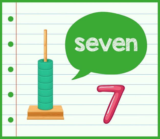 Ábaco e número 7