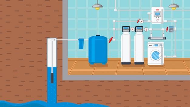 Abastecimento de água e ilustração do sistema de purificação