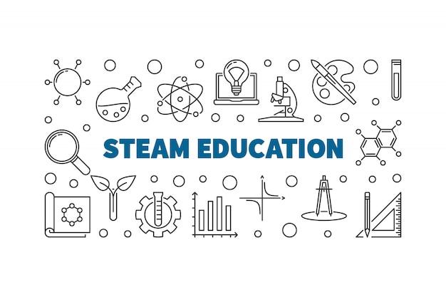 Acessórios de educação steam