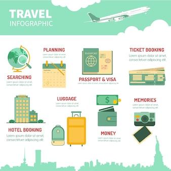 Acessórios de viagem para infografia