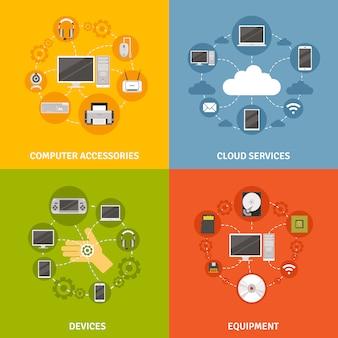 Acessórios para aparelhos de computador