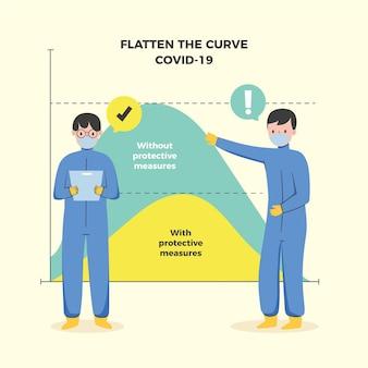 Achatar a curva com gráfico