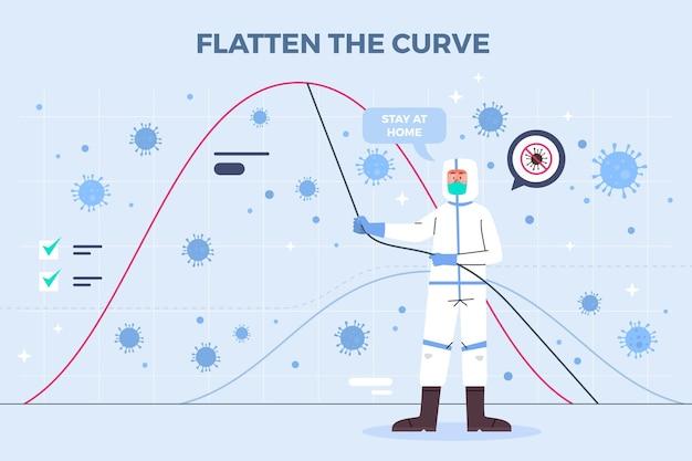Achatar a curva