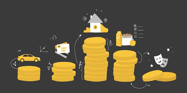 Acima das pilhas de moedas está uma casa, um carro, comida, cartões de crédito