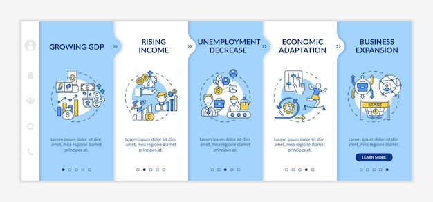 Adaptação econômica e ajuste às condições do modelo de integração