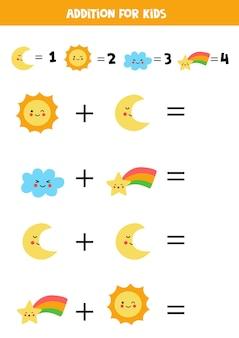 Adição com diferentes elementos climáticos
