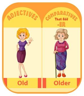 Adjetivos comparativos para palavra antiga