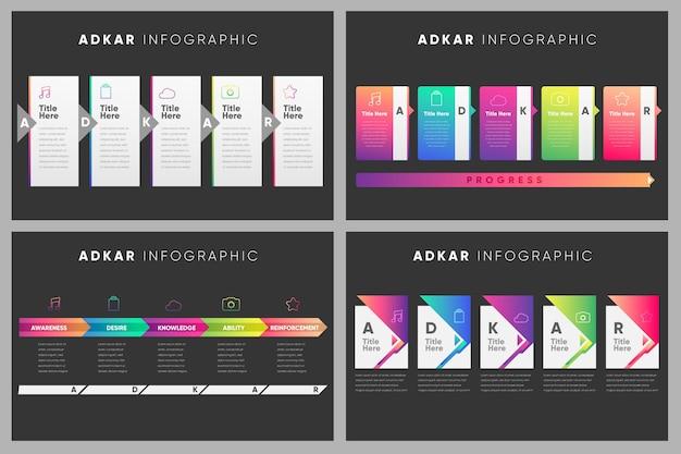 Adkar - conceito de infográfico