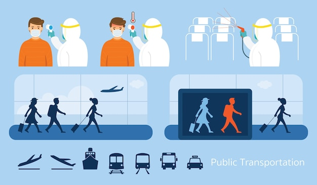 Aeroporto ou transporte público, medida preventiva para coronavírus ou