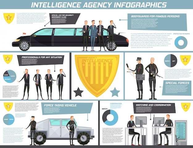 Agência de inteligência infográficos com guarda-costas para pessoas famosas assistindo e coordenação de forças especiais descrições ilustração vetorial