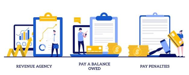 Agência de receita, pagamento de saldo devido, conceito de multas de pagamento com pessoas minúsculas