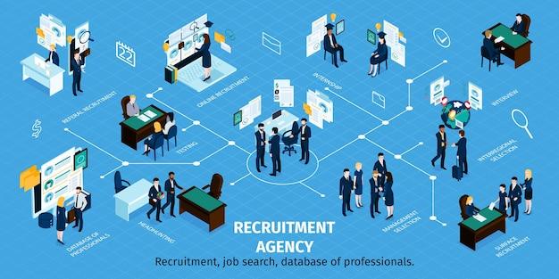 Agência de recrutamento