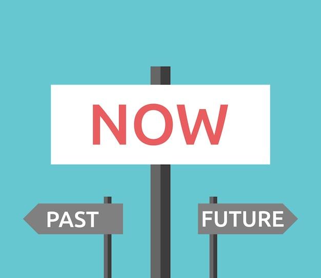 Agora, sinais de trânsito passados e futuros no fundo do céu azul turquesa. conceito de tempo e concentração. design plano. ilustração em vetor eps 8, sem transparência