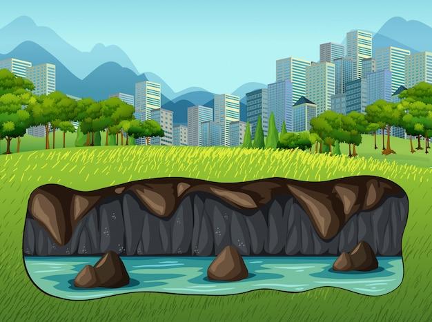 Água subterrânea perto da cidade grande