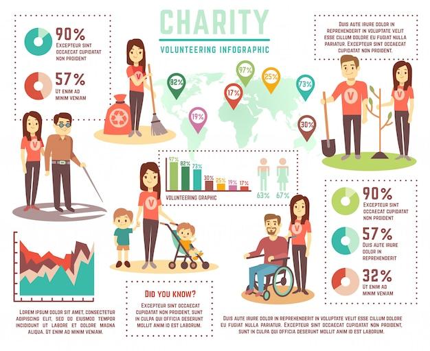 Ajuda social e conceito de vetor de trabalho de caridade.