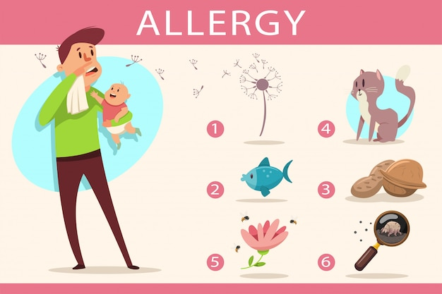 Alergia e alérgenos: pólen, animais de lã, ácaros, alimentos e flores. infográficos plana dos desenhos animados. personagem de homem com corrimento nasal e bebê nas mãos.