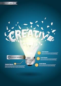 Alfabeto criativo lâmpada explodir conceito