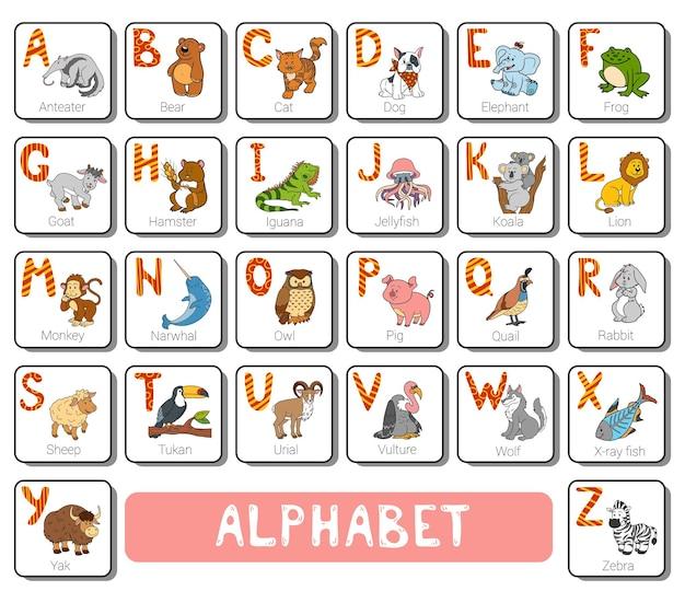 Alfabeto de zoológico de cores com animais fofos em fundo branco. cartão quadrado com letras az