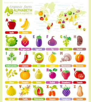 Alfabeto infantil com frutas e legumes