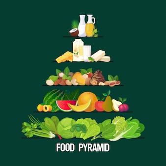 Alimentos e bebidas saudáveis pirâmide dieta saudável comer diferentes grupos de conceito de nutrição orgânica cereais grãos frutas legumes leite leite ervas óleo conjunto de produtos