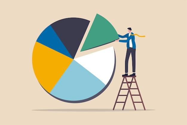 Alocação de ativos de investimento e conceito de rebalanceamento
