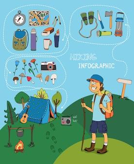Alpinista de desenho animado com um grande sorriso feliz carregando uma mochila perto de seu acampamento com uma fogueira para cozinhar e uma barraca nas montanhas com conjuntos de infográfico para caminhadas e exploração fotográfica da natureza