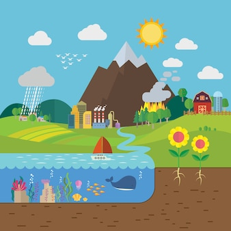 Ambiente global de infografia aquecimento