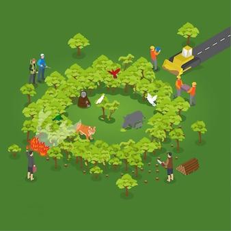 Ameaças isométricas à floresta