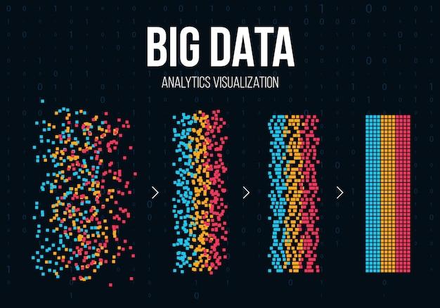 Análise big data de informações.