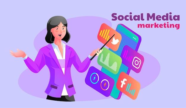 Análise de dados de mídia social