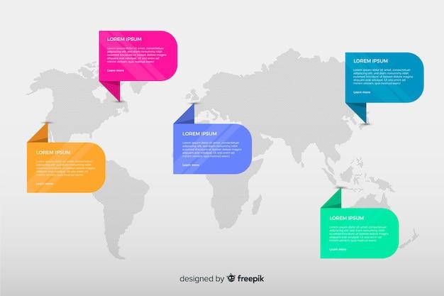 Análise de infográfico de mapa mundo plana