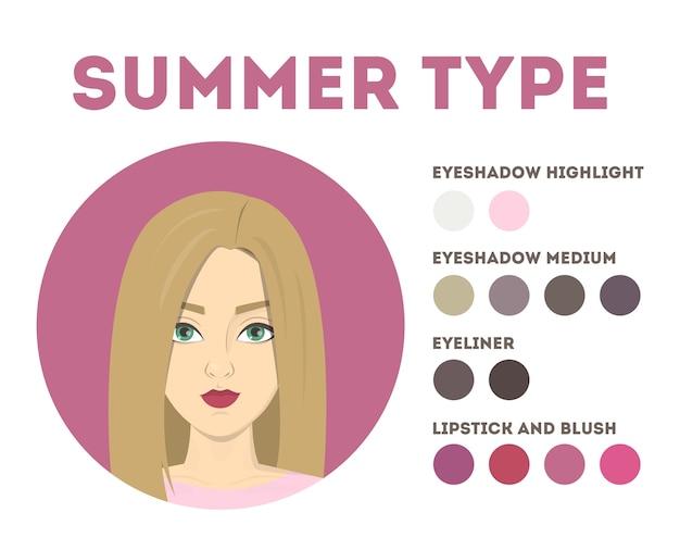 Análise sazonal de cores. tipo de verão. brochura para mulheres