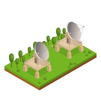 Antena parabólica ou radar em uma paisagem verde com vista isométrica de plantas para transmissão e recepção de dados.