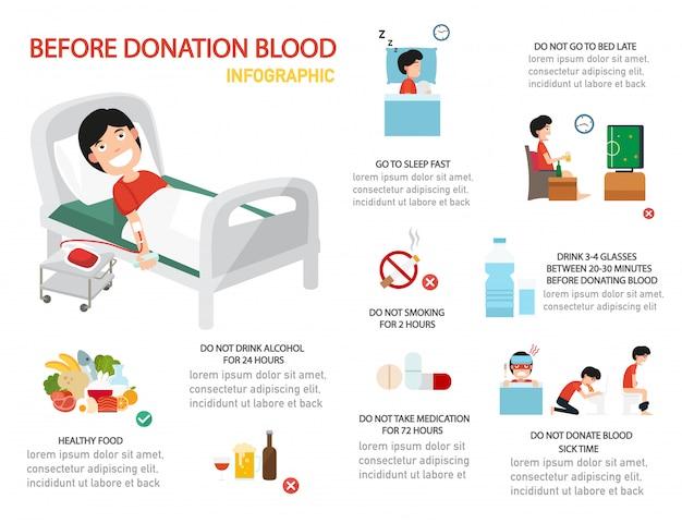 Antes da doação de sangue infographic, ilustração.