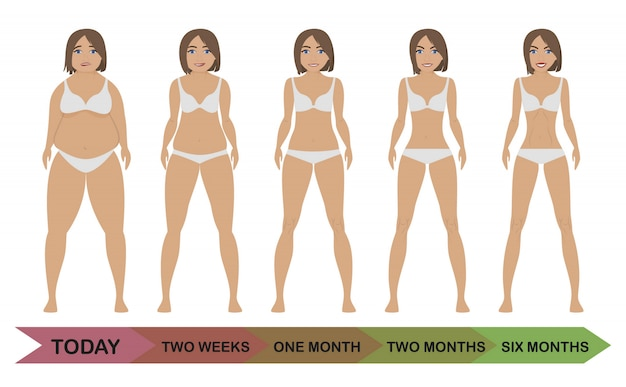 Antes e depois da dieta da mulher da perda de peso