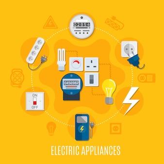 Aparelhos elétricos redondos