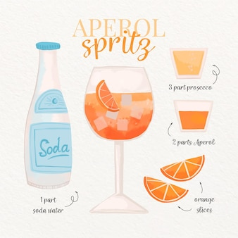 Aperol spritz cocktail receita