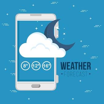 Aplicação de previsão do tempo