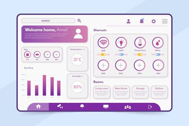 Aplicativo de gerenciamento doméstico inteligente