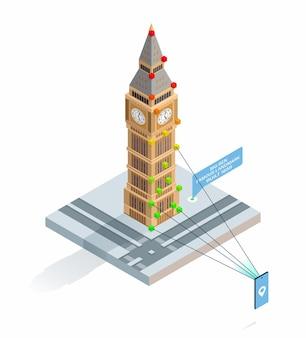 App para serviços de viagens com reconhecimento de localização hiperexata