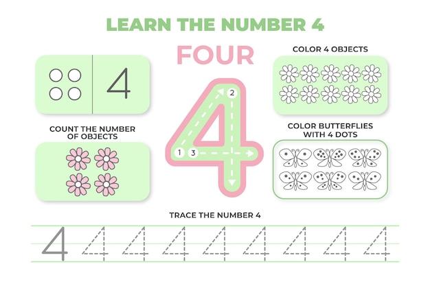 Aprenda a planilha número quatro