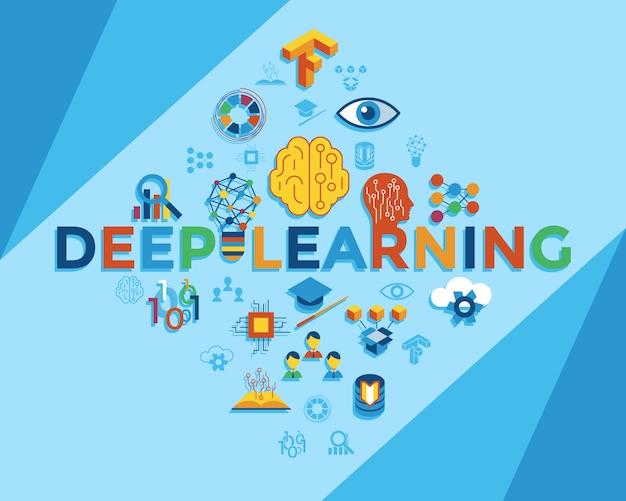Aprendizagem profunda e coleção de ícones de inteligência artificial