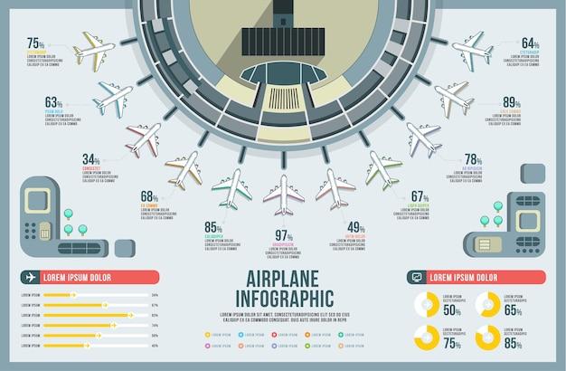 Apresentação de infográfico de avião